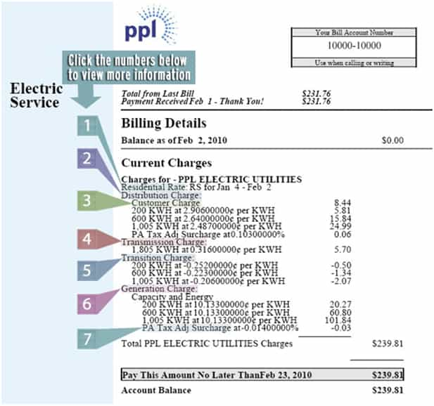 PPL Electric Bill