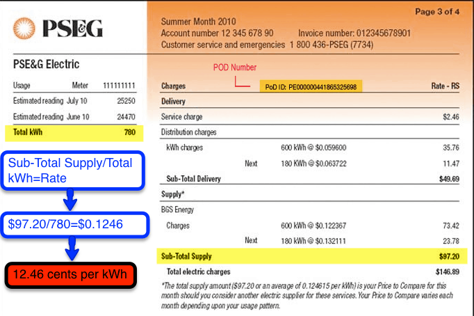 Calculating The Pseg Commercial Price To Compare
