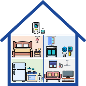 best ways to save energy costs