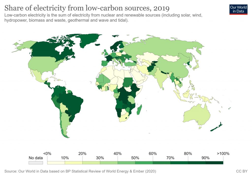 most expensive electricity in the world 2020