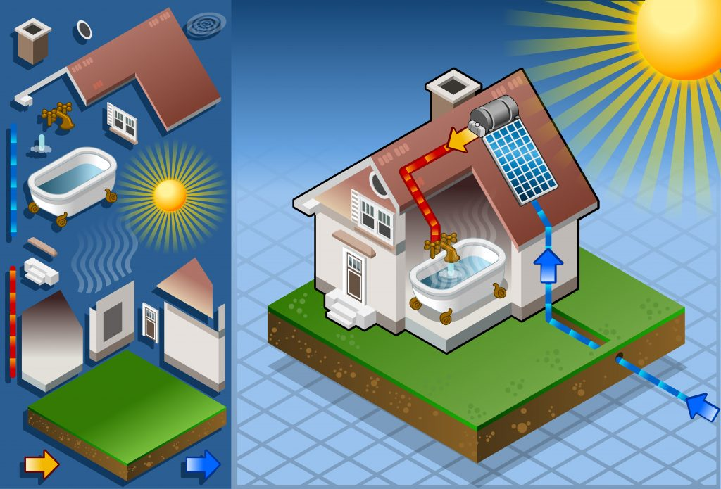 heating water with solar